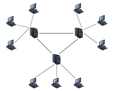 Несколько локальных сетей