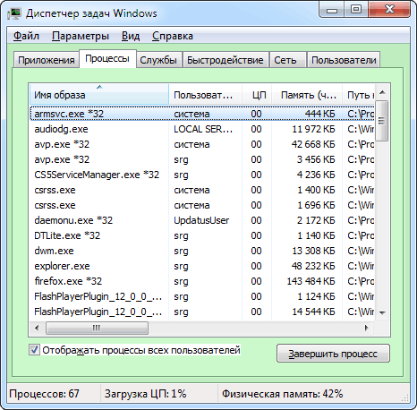 task manager lite zona