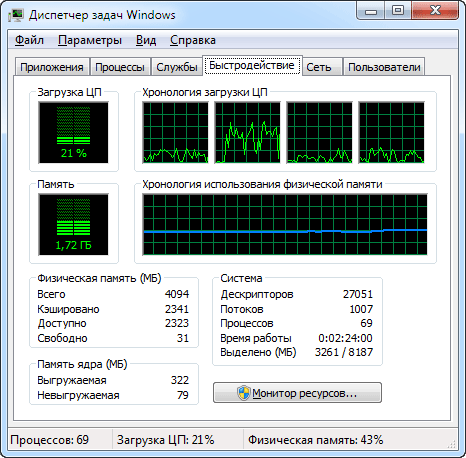 task manager speed