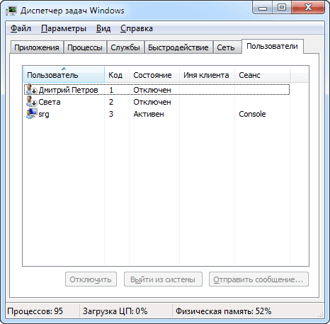 task manager users